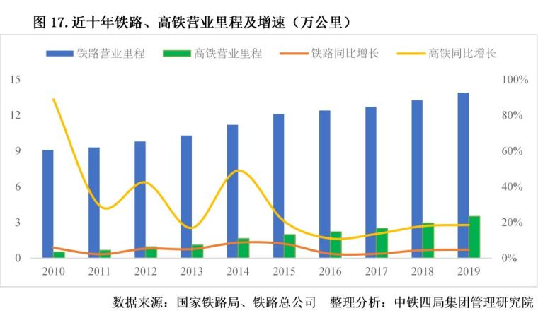 2020年中国建筑业发展形势分析_17