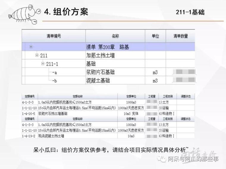 工程量清单组价实例[211加筋土挡土墙]_7