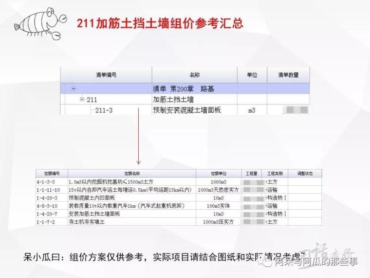工程量清单组价实例[211加筋土挡土墙]_14