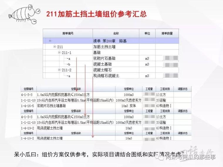 工程量清单组价实例[211加筋土挡土墙]_13