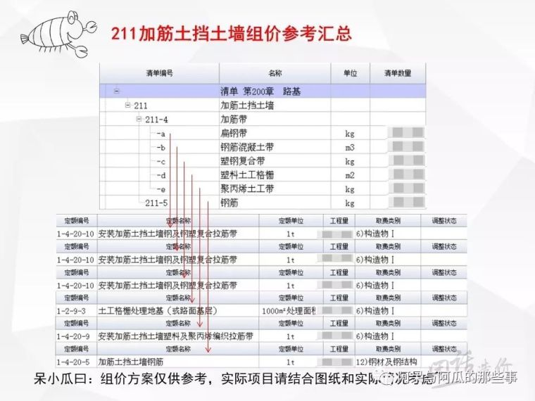 工程量清单组价实例[211加筋土挡土墙]_15