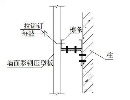 钢结构建筑构造图集[墙板构造]_6