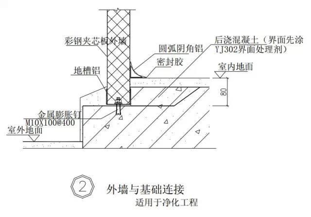 钢结构建筑构造图集[墙板构造]_9