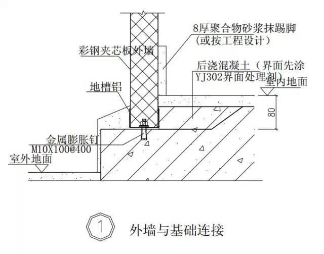 钢结构建筑构造图集[墙板构造]_8