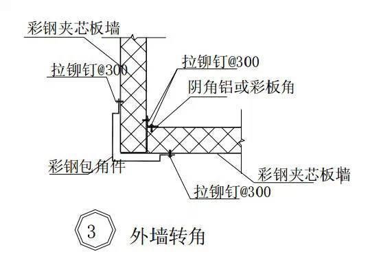 钢结构建筑构造图集[墙板构造]_16