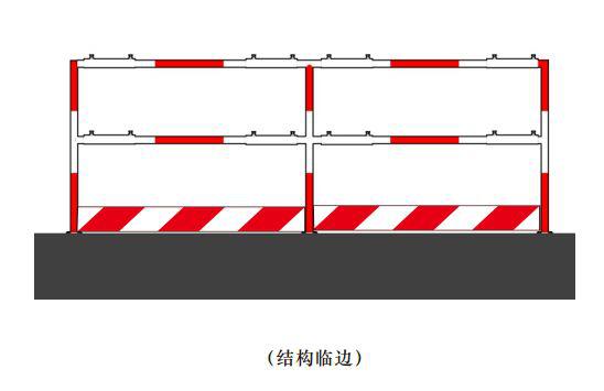 商业住宅及配套地下车库工程施工组织设计-82临边防护