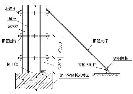 [广西]框剪结构高层住宅施工组织设计165页