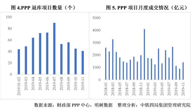 2020年中国建筑业发展形势分析_5