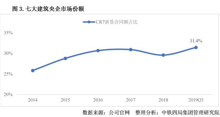 2020年中国建筑业发展形势分析_4