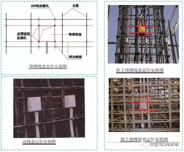 [细部做法]钢筋、模板工程、混凝土、砌筑_3
