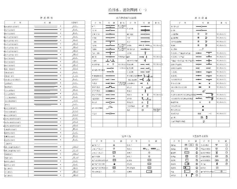 P0-008 给排水、消防图例(一)-布局1