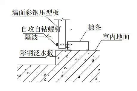 钢结构建筑构造图集[墙板构造]_2