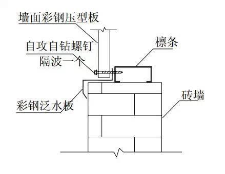 钢结构建筑构造图集[墙板构造]_3