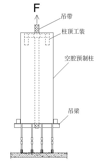 空腔后浇预制柱设计、制作、运输与安装过程_9