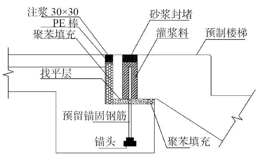 装配式混凝土框架结构节点处理全收录_7