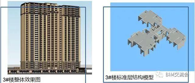 砌筑施工技术交底,BIM技术应用!