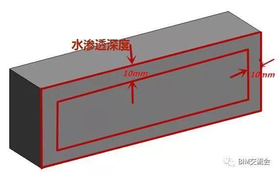 砌筑施工技术交底,BIM技术应用!_16