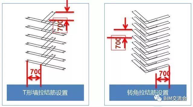 砌筑施工技术交底,BIM技术应用!_15