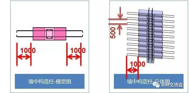 砌筑施工技术交底,BIM技术应用!_13