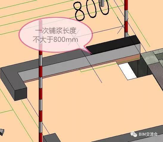 砌筑施工技术交底,BIM技术应用!_18