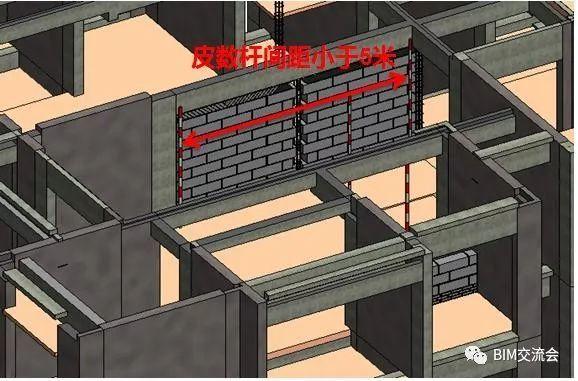 砌筑施工技术交底,BIM技术应用!_17