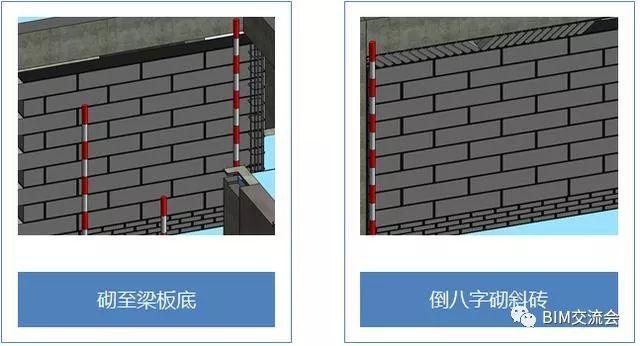 砌筑施工技术交底,BIM技术应用!_21