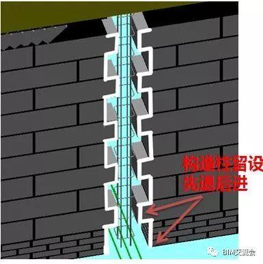 砌筑施工技术交底,BIM技术应用!_20