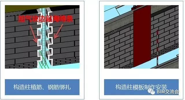 砌筑施工技术交底,BIM技术应用!_24