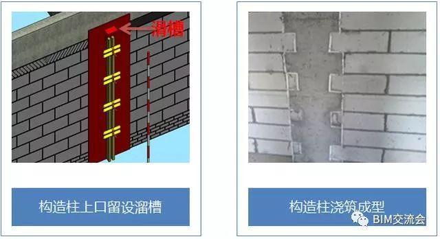 砌筑施工技术交底,BIM技术应用!_26