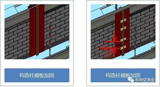 砌筑施工技术交底,BIM技术应用!_25