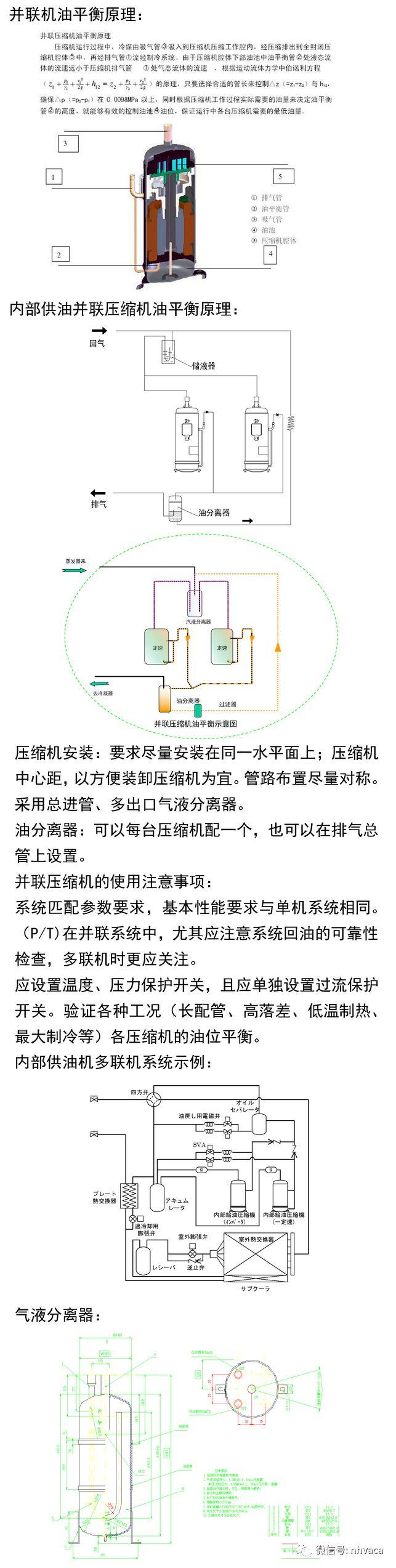 涡旋压缩机设计应用手册_6