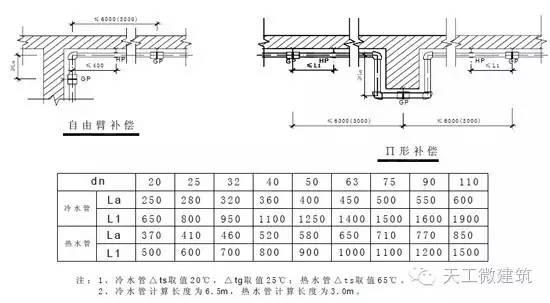 室内给水、排水管道节点图做法大全_4