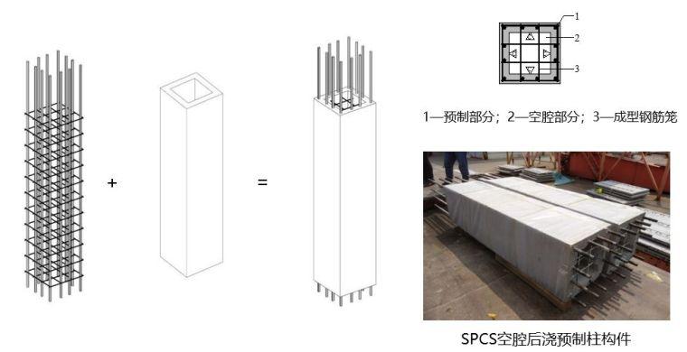 空腔后浇预制柱设计、制作、运输与安装过程_1