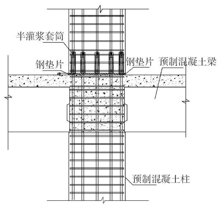 装配式混凝土框架结构节点处理全收录_3