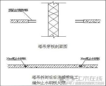 塔吊基础专项施工方案及施工注意事项_12