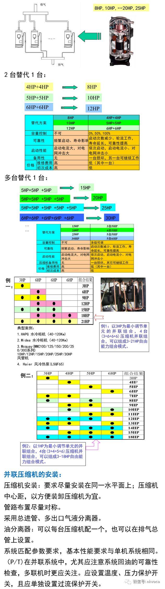 涡旋压缩机设计应用手册_5