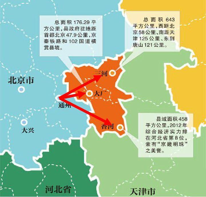 2019年北京房地产市场年报