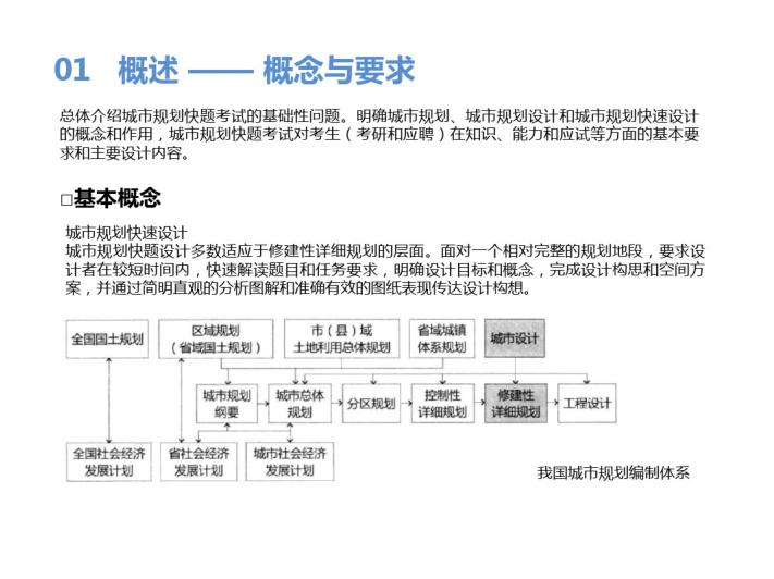 城市规划快题设计课件_PDF85页