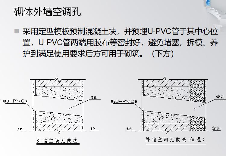 砌体外墙空调孔