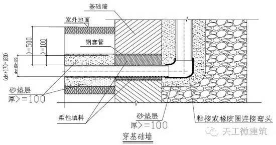 室内给水、排水管道节点图做法大全_10