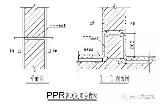 室内给水、排水管道节点图做法大全_12