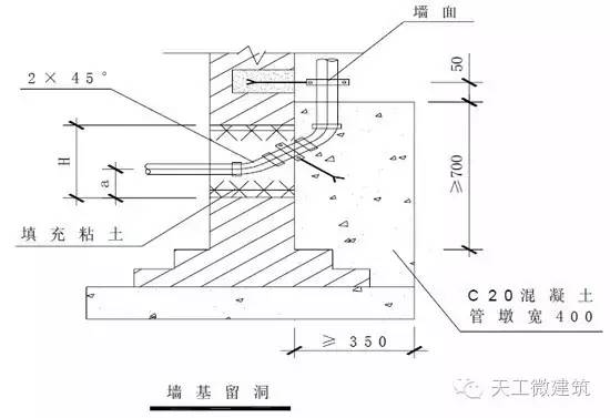 室内给水、排水管道节点图做法大全_18
