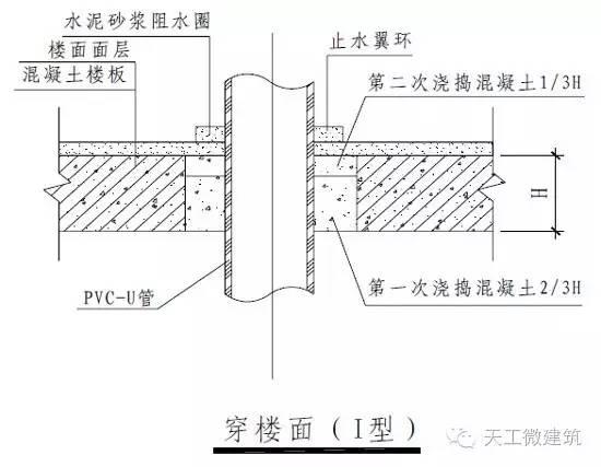 室内给水、排水管道节点图做法大全_13