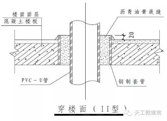 室内给水、排水管道节点图做法大全_14
