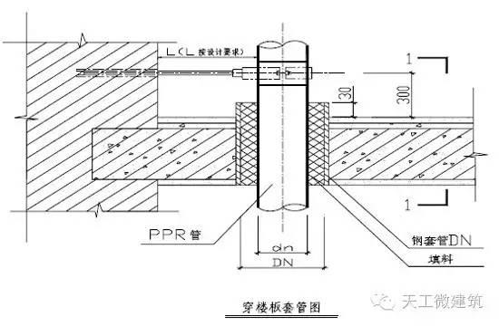 室内给水、排水管道节点图做法大全_6