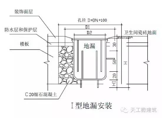 室内给水、排水管道节点图做法大全_25