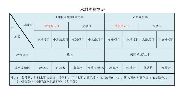 高端景观栏杆标准化设计施工图 (13)