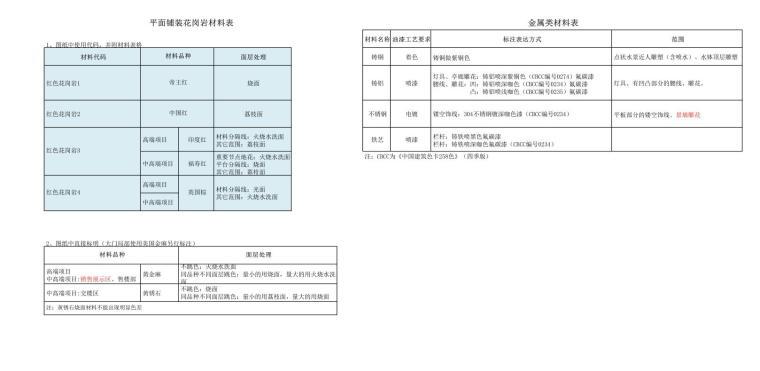 高端景观栏杆标准化设计施工图 (12)