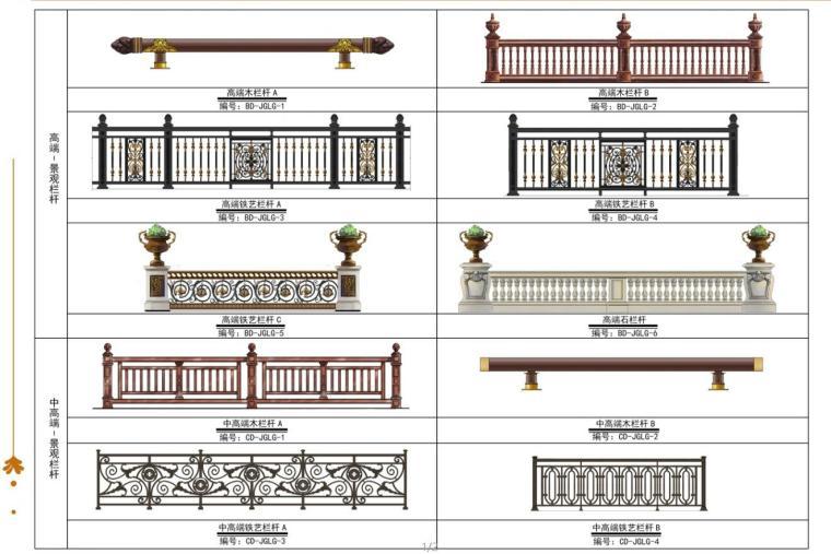 高端景观栏杆标准化设计施工图 (10)