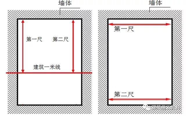 39套工程实测实量控制/讲义及相关资料_12